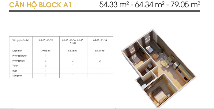 can-ho-block-A1-54-80m2