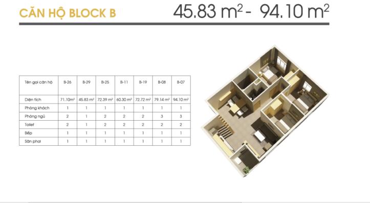 can-ho-block-B-46-95m2