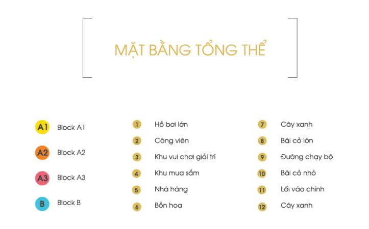 mat-bang-tong-the-sunview-town1